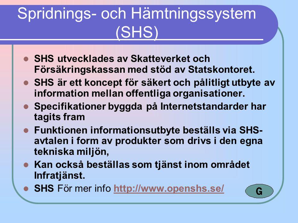 Spridnings- och Hämtningssystem (SHS) SHS utvecklades av Skatteverket och Försäkringskassan med stöd av Statskontoret. SHS är ett koncept för säkert o