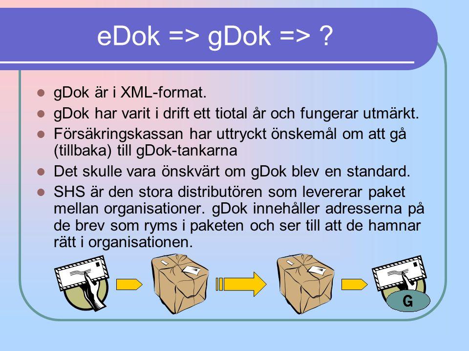 eDok => gDok => ? gDok är i XML-format. gDok har varit i drift ett tiotal år och fungerar utmärkt. Försäkringskassan har uttryckt önskemål om att gå (