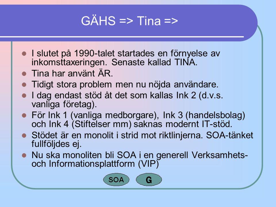 GÄHS => Tina => I slutet på 1990-talet startades en förnyelse av inkomsttaxeringen. Senaste kallad TINA. Tina har använt ÄR. Tidigt stora problem men