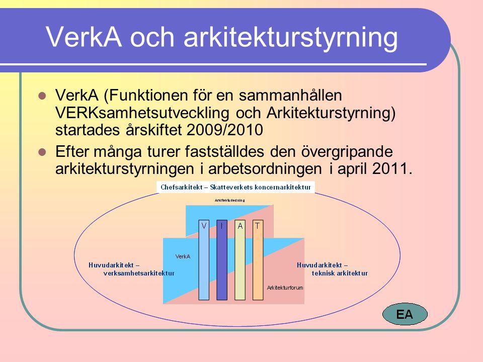 VerkA och arkitekturstyrning VerkA (Funktionen för en sammanhållen VERKsamhetsutveckling och Arkitekturstyrning) startades årskiftet 2009/2010 Efter m