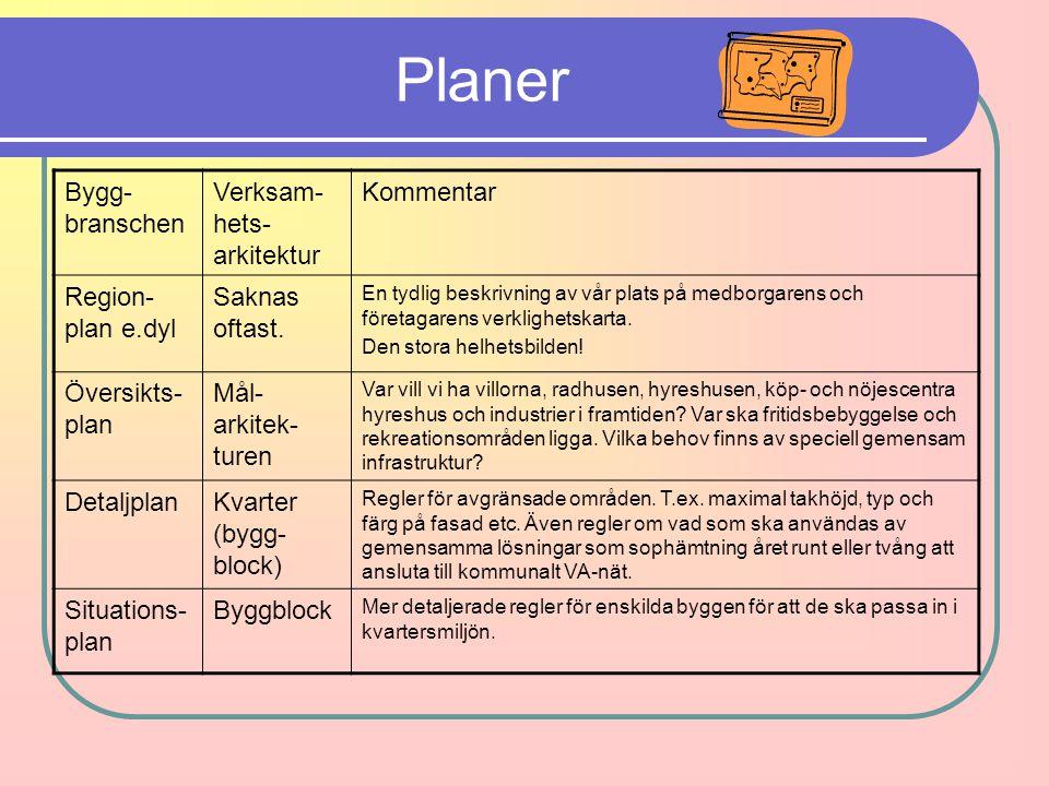 Planer Bygg- branschen Verksam- hets- arkitektur Kommentar Region- plan e.dyl Saknas oftast. En tydlig beskrivning av vår plats på medborgarens och fö