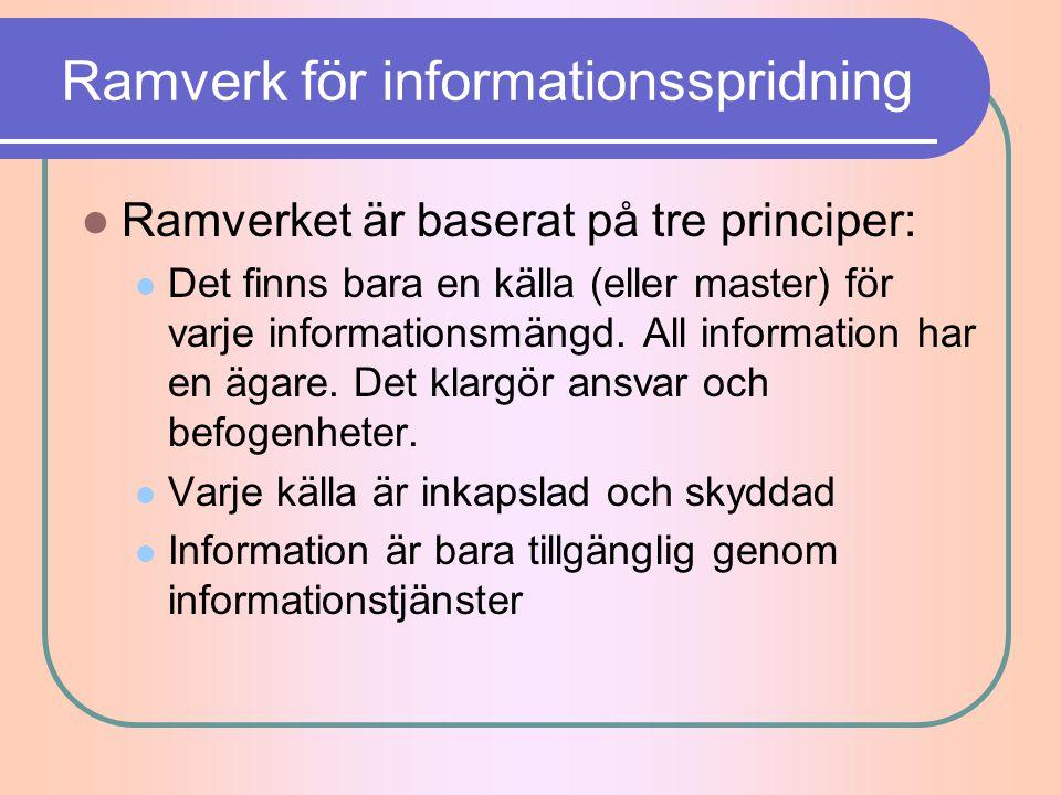 Ramverk för informationsspridning Ramverket är baserat på tre principer: Det finns bara en källa (eller master) för varje informationsmängd. All infor