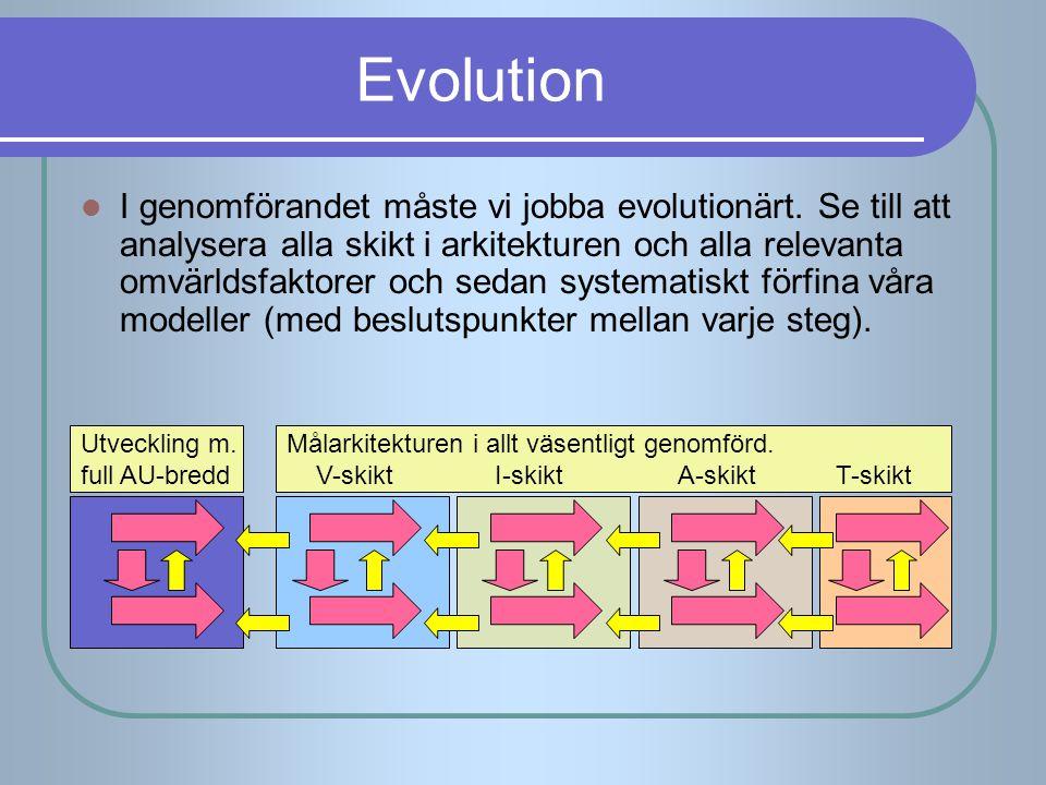 Evolution I genomförandet måste vi jobba evolutionärt. Se till att analysera alla skikt i arkitekturen och alla relevanta omvärldsfaktorer och sedan s