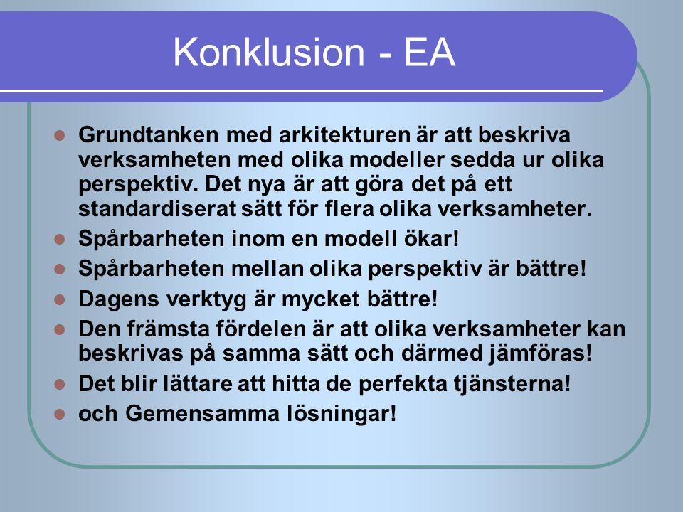 Konklusion - EA Grundtanken med arkitekturen är att beskriva verksamheten med olika modeller sedda ur olika perspektiv. Det nya är att göra det på ett