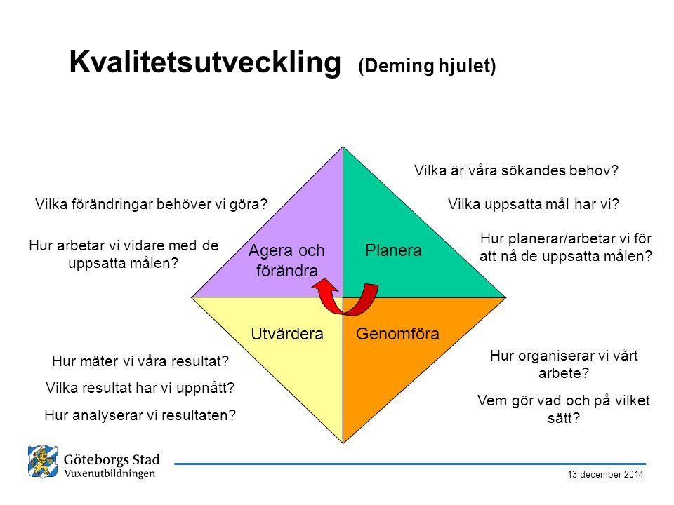 13 december 2014 Kvalitetsutveckling (Deming hjulet) Planera GenomföraUtvärdera Agera och förändra Hur mäter vi våra resultat.