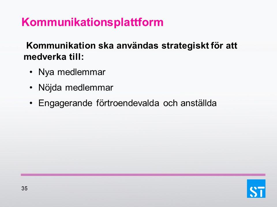 35 Kommunikationsplattform Kommunikation ska användas strategiskt för att medverka till: Nya medlemmar Nöjda medlemmar Engagerande förtroendevalda och