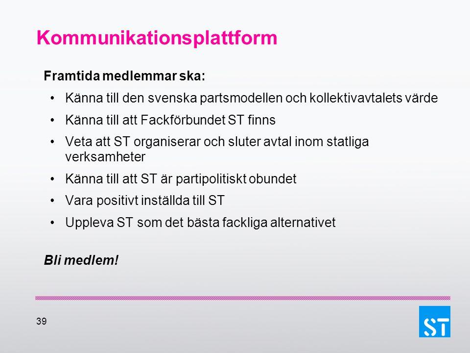 39 Kommunikationsplattform Framtida medlemmar ska: Känna till den svenska partsmodellen och kollektivavtalets värde Känna till att Fackförbundet ST fi