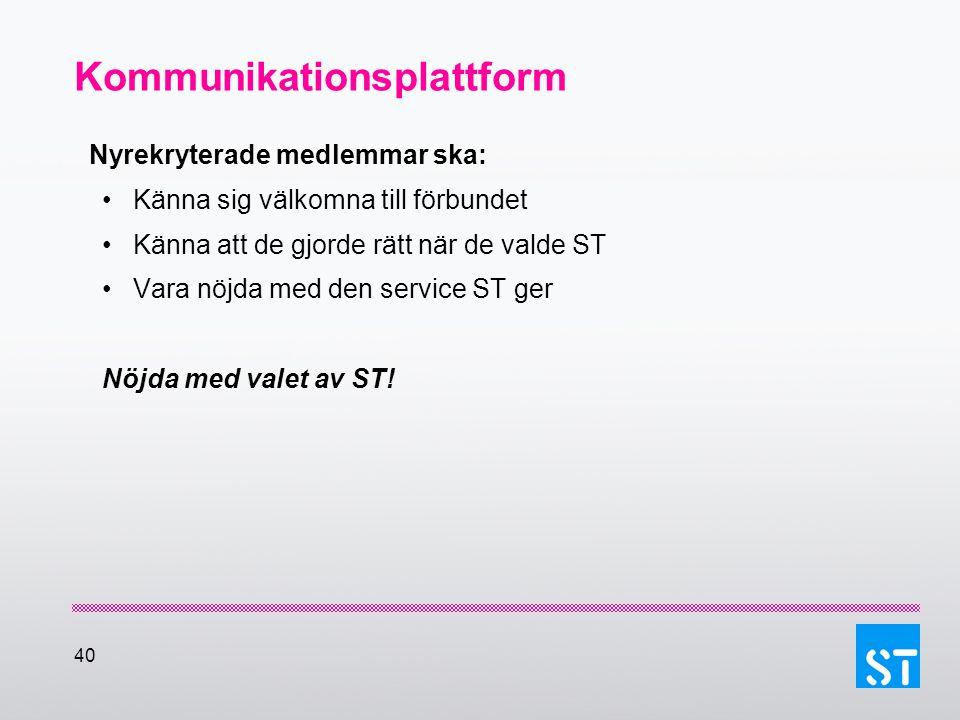 40 Kommunikationsplattform Nyrekryterade medlemmar ska: Känna sig välkomna till förbundet Känna att de gjorde rätt när de valde ST Vara nöjda med den