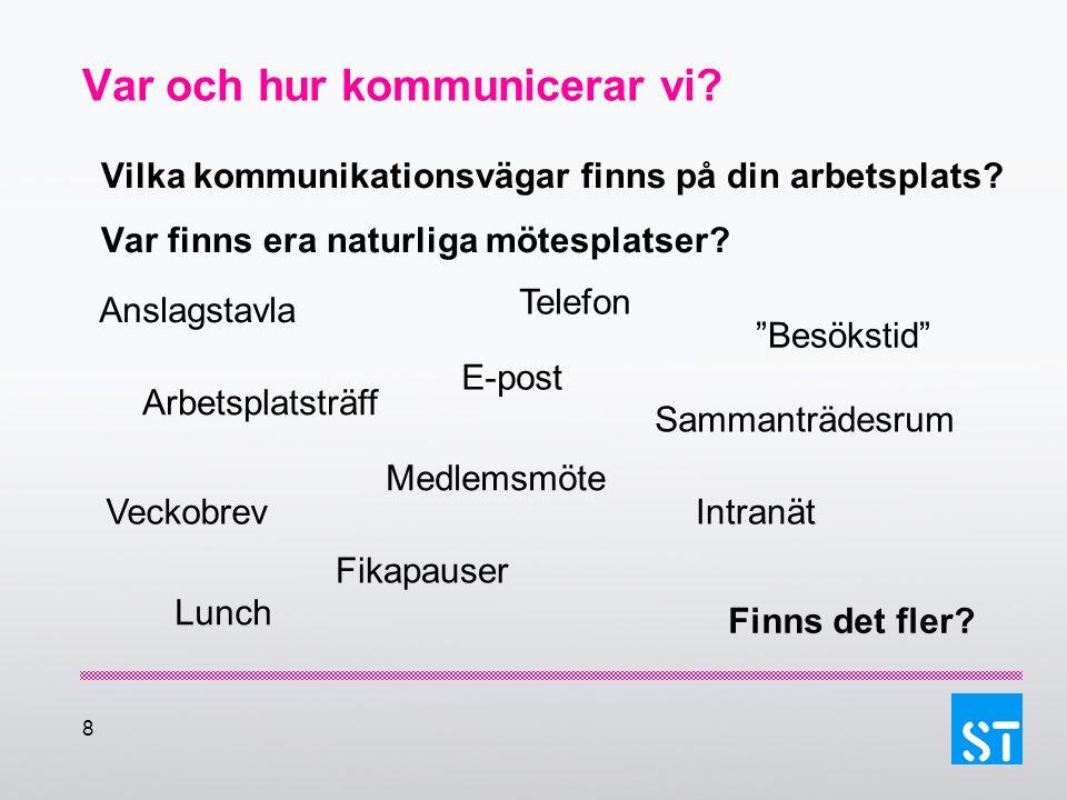 8 Var och hur kommunicerar vi? Vilka kommunikationsvägar finns på din arbetsplats? Var finns era naturliga mötesplatser? Anslagstavla Telefon Finns de