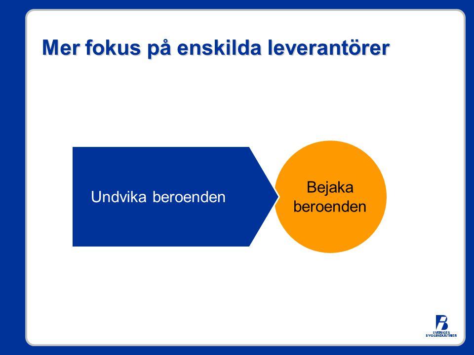 Mer fokus på enskilda leverantörer Undvika beroenden Bejaka beroenden