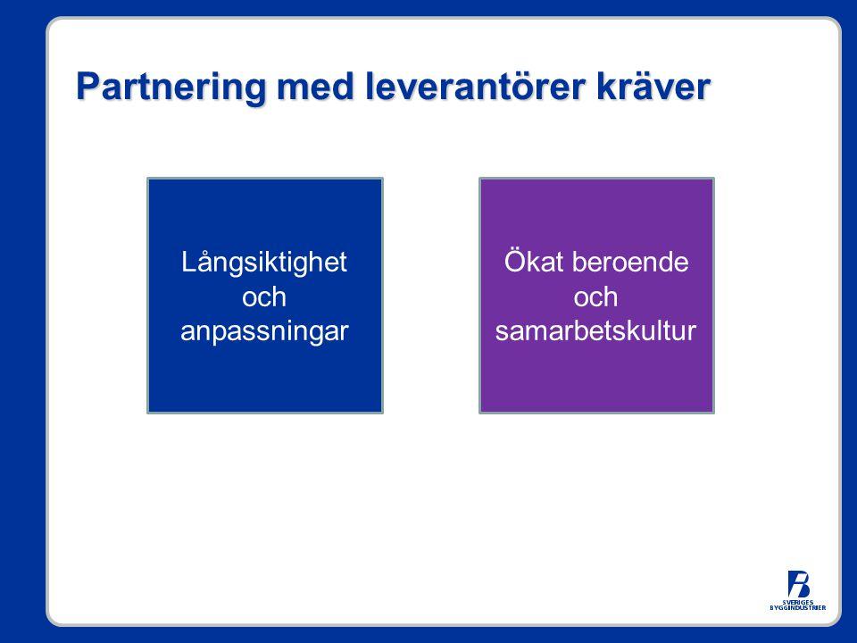 Partnering med leverantörer kräver Långsiktighet och anpassningar Ökat beroende och samarbetskultur