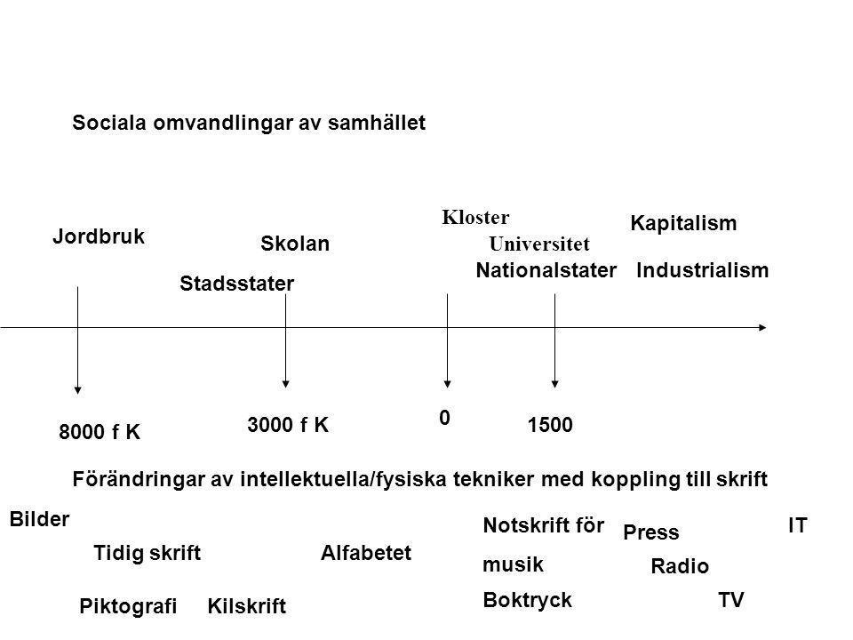 www.gu.se2014-12-13 Artificiella minnessystem (AMS) Externa minnessystem (EMS) Texter Kartor Register Databaser Instrument (kalkylatorer, kompasser etc.) …………….