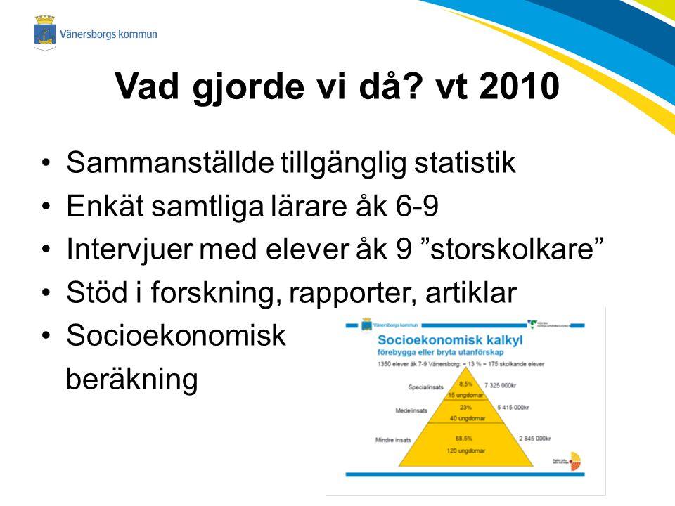 """Vad gjorde vi då? vt 2010 Sammanställde tillgänglig statistik Enkät samtliga lärare åk 6-9 Intervjuer med elever åk 9 """"storskolkare"""" Stöd i forskning,"""