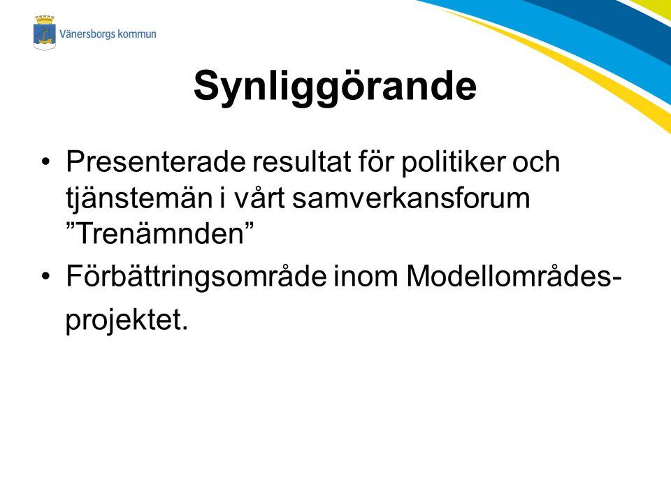 """Synliggörande Presenterade resultat för politiker och tjänstemän i vårt samverkansforum """"Trenämnden"""" Förbättringsområde inom Modellområdes- projektet."""