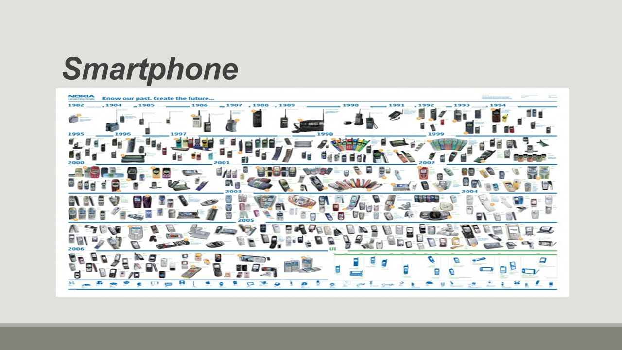 En smarttelefon eller smartmobil (eng.