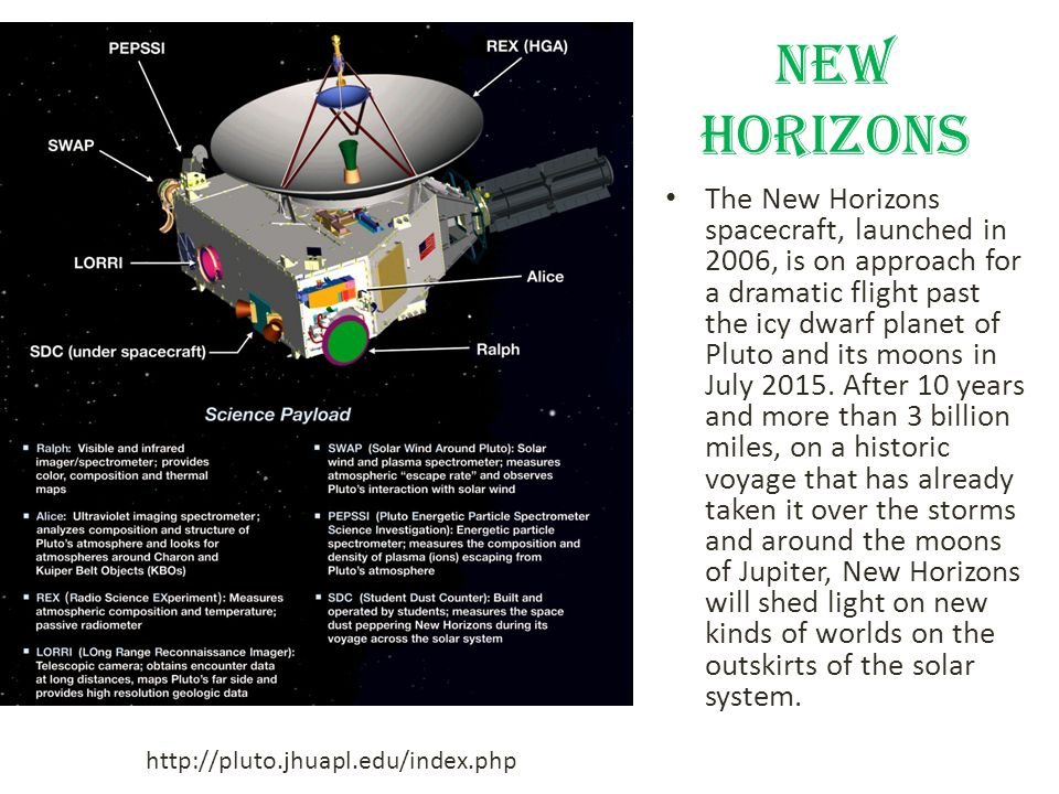 New Horizons The New Horizons spacecraft, launched in 2006, is on approach for a dramatic flight past the icy dwarf planet of Pluto and its moons in J