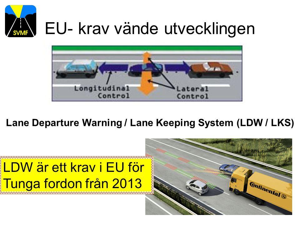 EU- krav vände utvecklingen Lane Departure Warning / Lane Keeping System (LDW / LKS) LDW är ett krav i EU för Tunga fordon från 2013