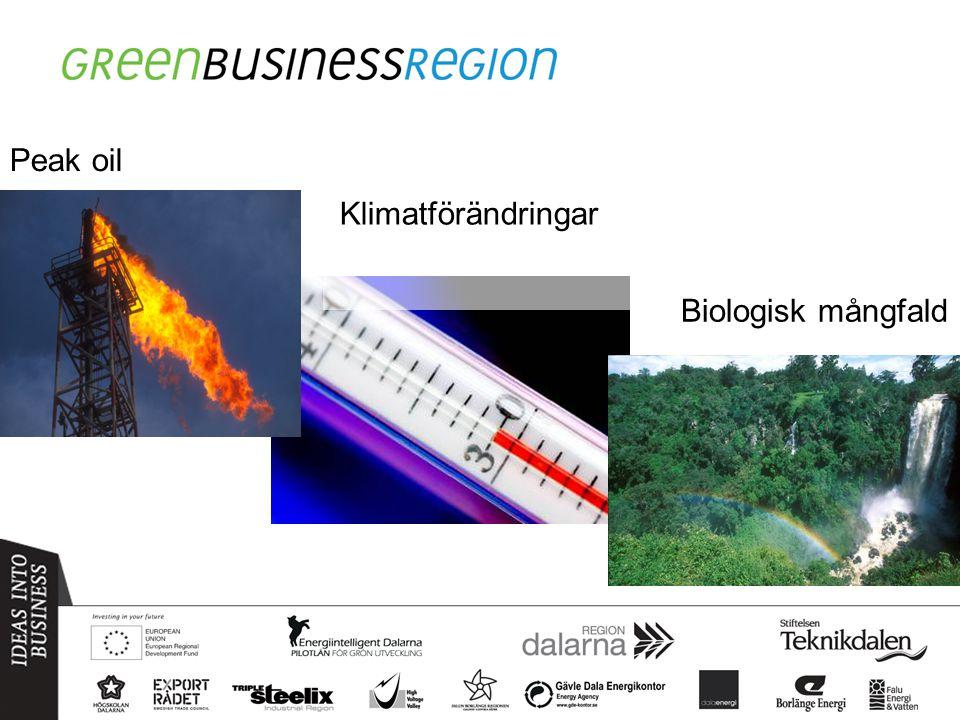 Biologisk mångfald Klimatförändringar Peak oil