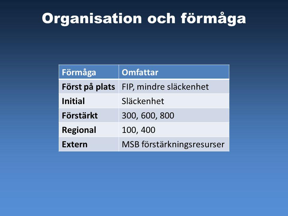 Organisation och förmåga FörmågaOmfattar Först på platsFIP, mindre släckenhet InitialSläckenhet Förstärkt300, 600, 800 Regional100, 400 ExternMSB förs