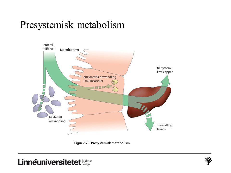 Presystemisk metabolism