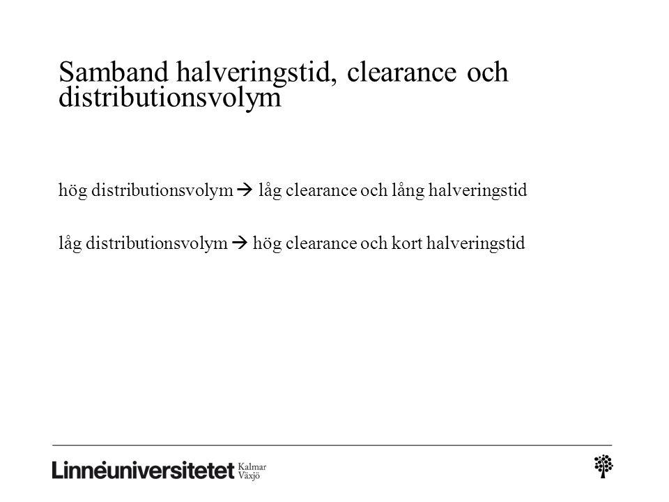 Samband halveringstid, clearance och distributionsvolym hög distributionsvolym  låg clearance och lång halveringstid låg distributionsvolym  hög cle
