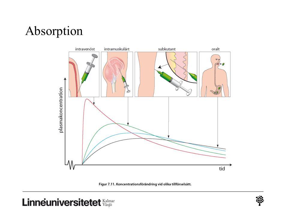 Distribution Fördelningen av läkemedlet i kroppen beror på blodflöde, barriärer, proteinbindning och fettlöslighet.