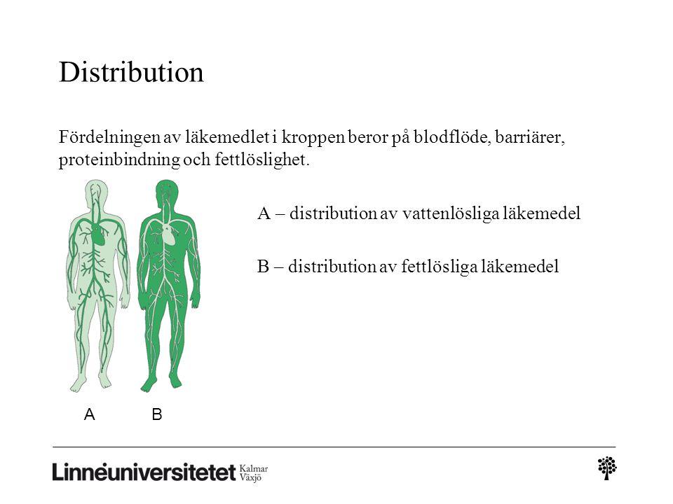 Distribution Fördelningen av läkemedlet i kroppen beror på blodflöde, barriärer, proteinbindning och fettlöslighet. A – distribution av vattenlösliga