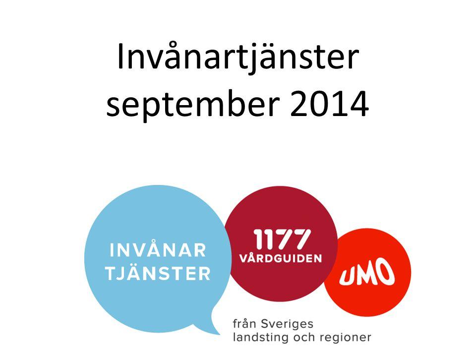 Medieexponering per län - 1177 Vårdguiden & UMO