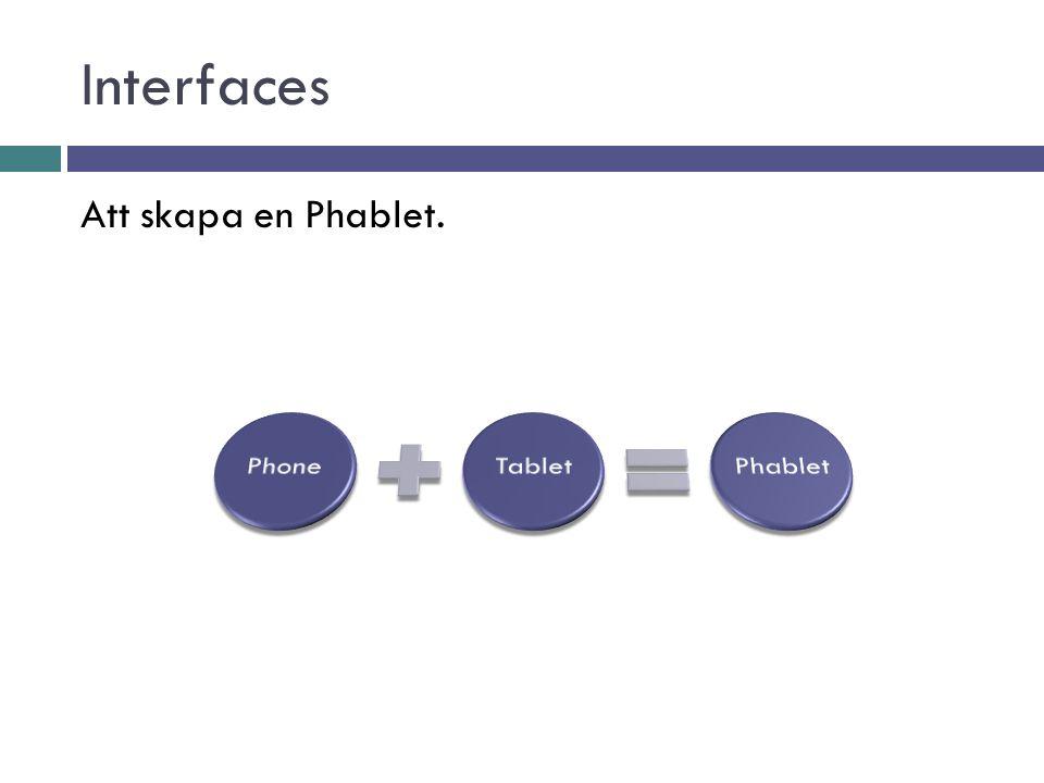 Interfaces Att skapa en Phablet.