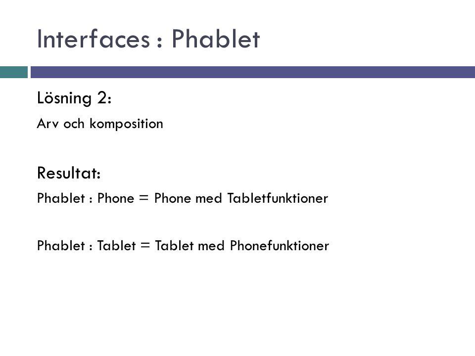 Lösning 2: Arv och komposition Resultat: Phablet : Phone = Phone med Tabletfunktioner Phablet : Tablet = Tablet med Phonefunktioner
