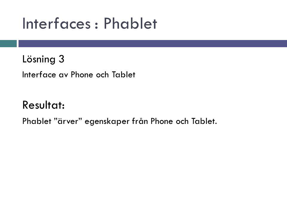 Lösning 3 Interface av Phone och Tablet Resultat: Phablet ärver egenskaper från Phone och Tablet.