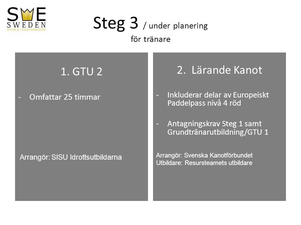 Steg 3 / under planering för tränare 1.