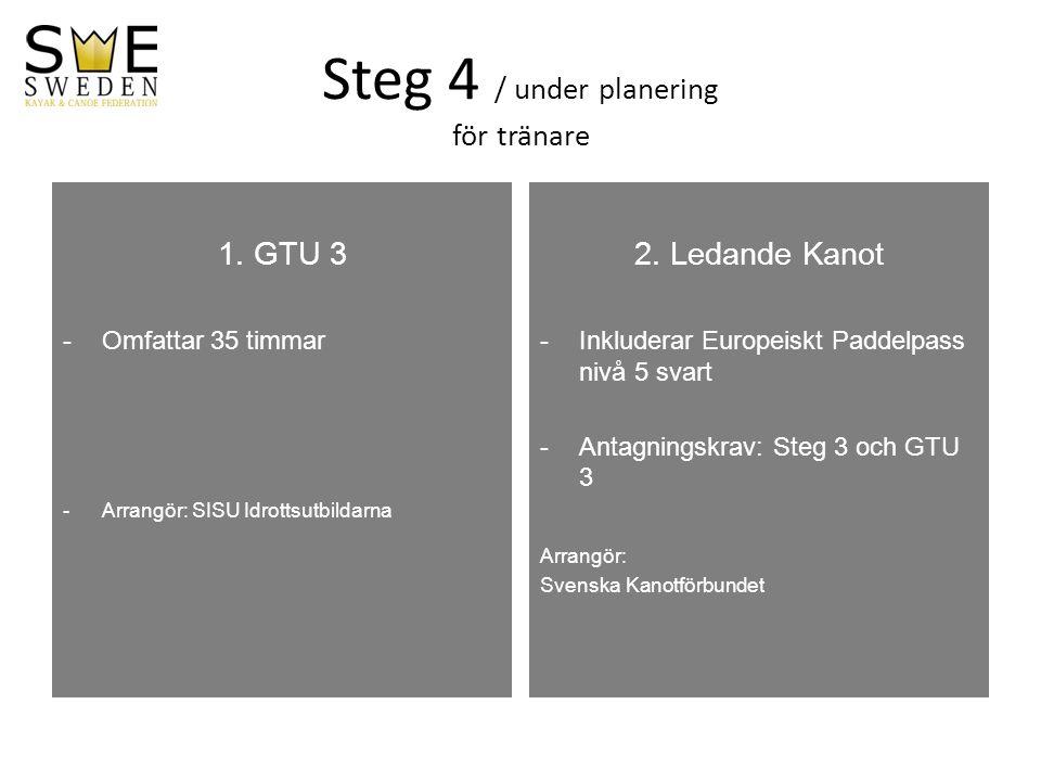 Steg 4 / under planering för tränare 1.