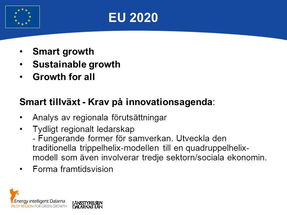 Smart growth Sustainable growth Growth for all Smart tillväxt - Krav på innovationsagenda: Analys av regionala förutsättningar Tydligt regionalt ledar