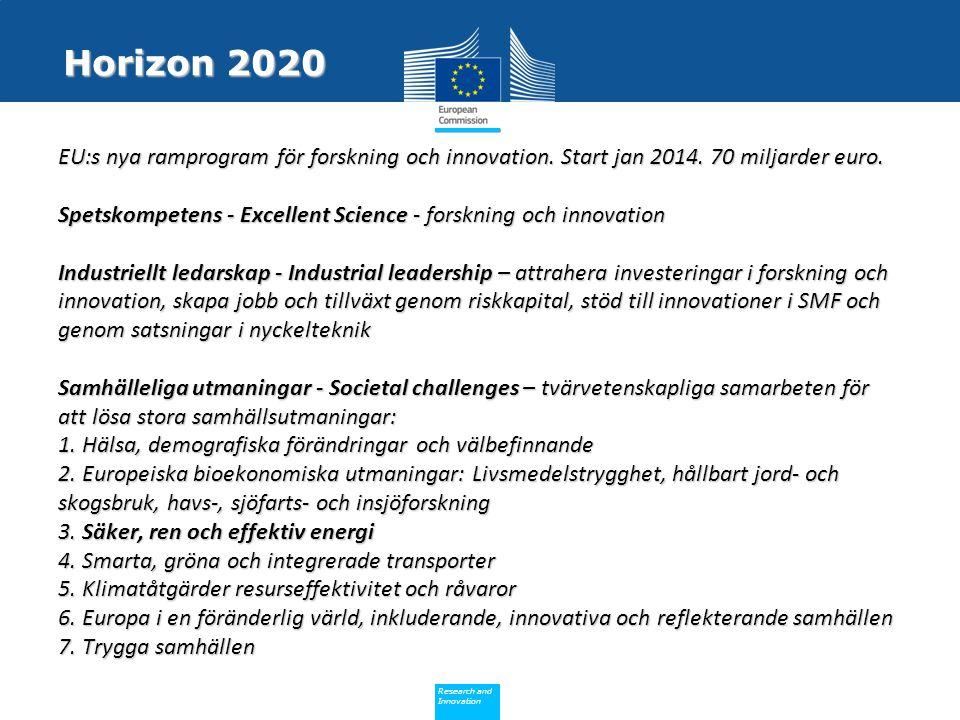 Policy Research and Innovation Research and Innovation 19/03/13EC DG RTD.C.5 DC11 Horizon 2020 EU:s nya ramprogram för forskning och innovation. Start