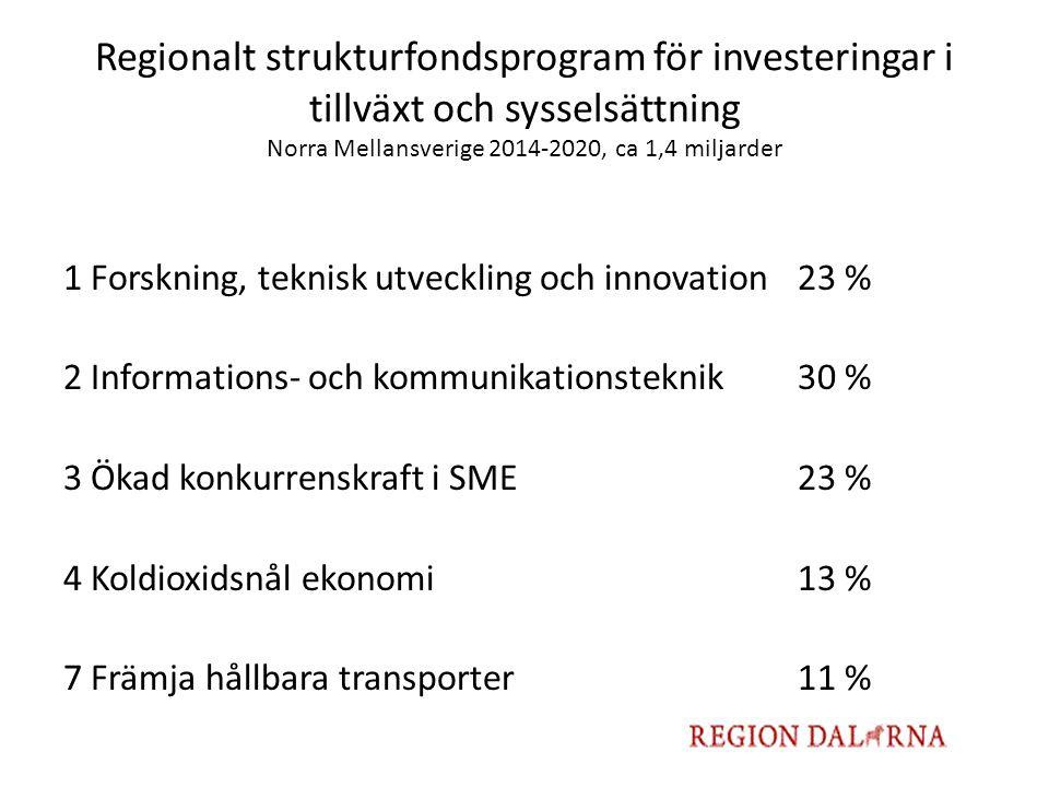 Regionalt strukturfondsprogram för investeringar i tillväxt och sysselsättning Norra Mellansverige 2014-2020, ca 1,4 miljarder 1 Forskning, teknisk ut