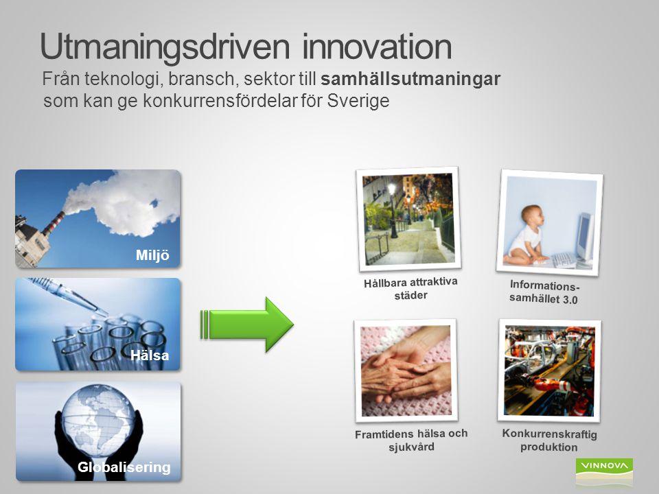 Miljö Hälsa Globalisering Framtidens hälsa och sjukvård Hållbara attraktiva städer Konkurrenskraftig produktion Informations- samhället 3.0 Utmaningsd