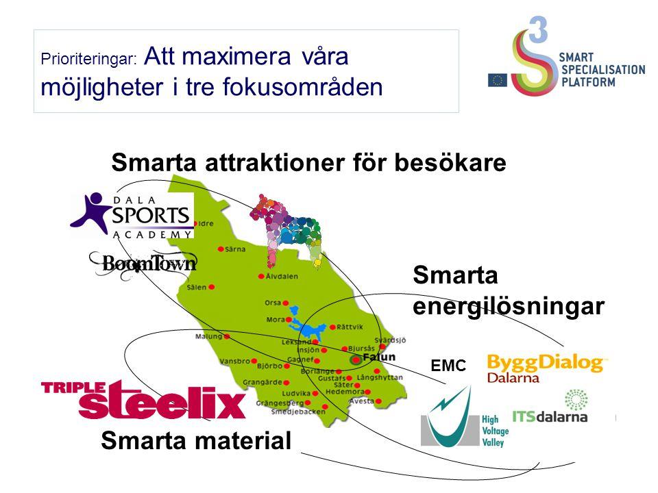 Prioriteringar: Att maximera våra möjligheter i tre fokusområden 4 Smarta attraktioner för besökare Smarta energilösningar Smarta material EMC