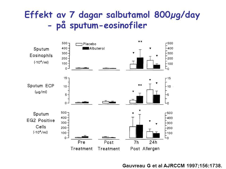 Effekt av 7 dagar salbutamol 800µg/day - på sputum-eosinofiler