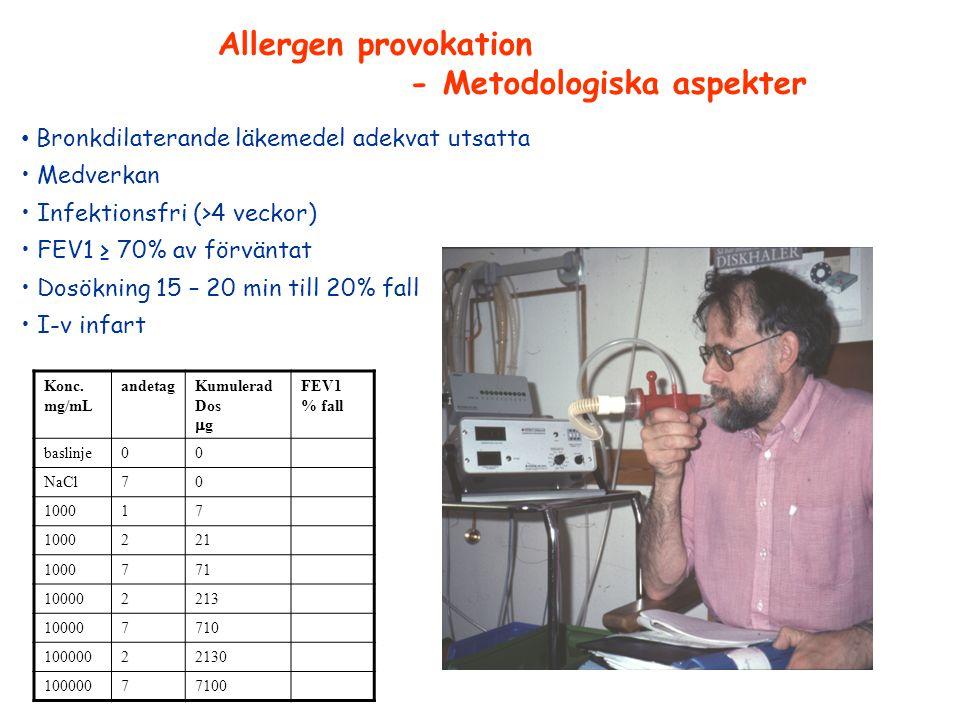 Konc. mg/mL andetagKumulerad Dos  g FEV1 % fall baslinje00 NaCl70 100017 221 1000771 100002213 100007710 10000022130 10000077100 Bronkdilaterande läk