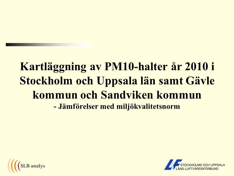 Miljökvalitetsnormen PM10 Luftkvalitetsförordning SFS 2010:477 Övre utvärderingströskel Neder utvärderingströskel 1 dygn35 (ny sedan maj 2010) 25 (ny sedan maj 2010) Kalenderår2820 Dygnsnormen är svårast att klara