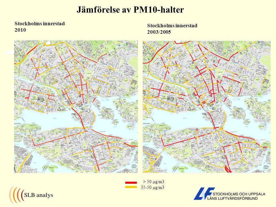 Jämförelse av PM10-halter > 50 µg/m3 35-50 µg/m3 Stockholms innerstad 2010 Stockholms innerstad 2003/2005