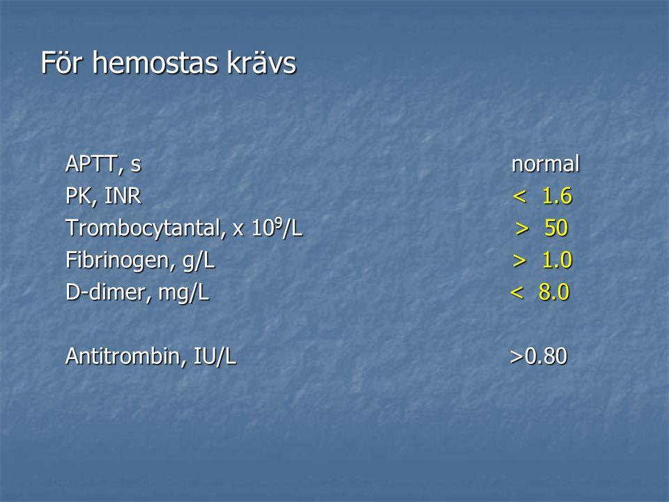 För hemostas krävs APTT, s normal PK, INR < 1.6 Trombocytantal, x 10 9 /L > 50 Fibrinogen, g/L > 1.0 D-dimer, mg/L < 8.0 Antitrombin, IU/L >0.80