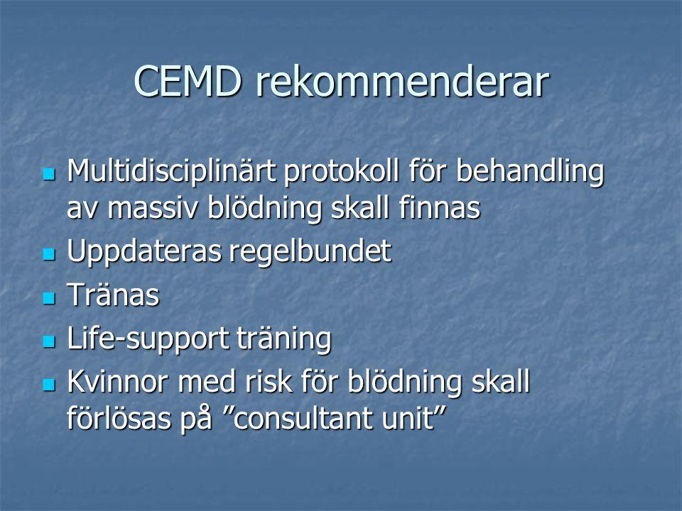 CEMD rekommenderar Multidisciplinärt protokoll för behandling av massiv blödning skall finnas Multidisciplinärt protokoll för behandling av massiv blö