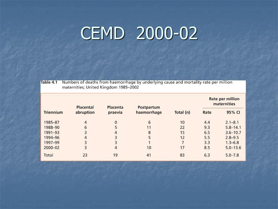 CEMD2000-02