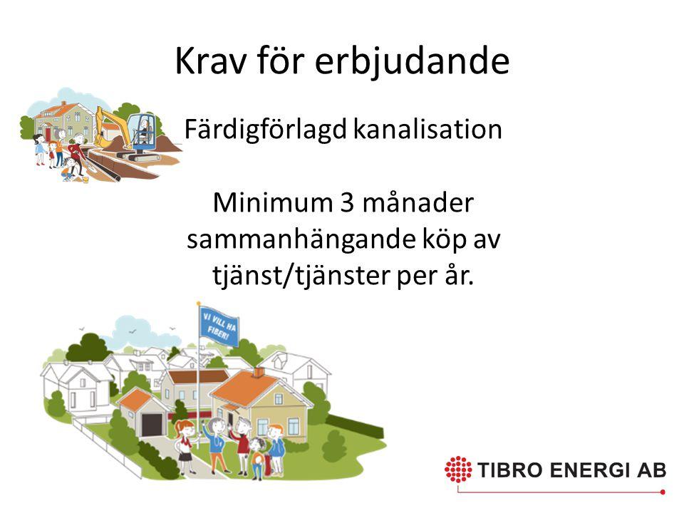 Krav för erbjudande Färdigförlagd kanalisation Minimum 3 månader sammanhängande köp av tjänst/tjänster per år.