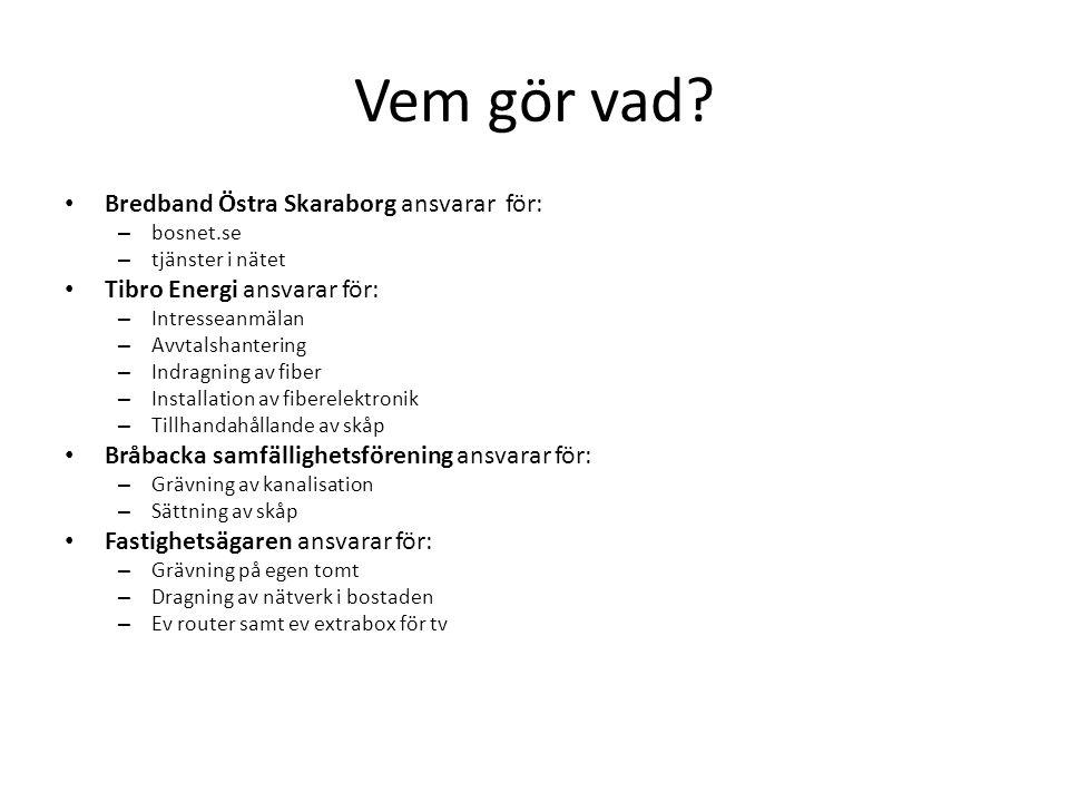 Vem gör vad? Bredband Östra Skaraborg ansvarar för: – bosnet.se – tjänster i nätet Tibro Energi ansvarar för: – Intresseanmälan – Avvtalshantering – I