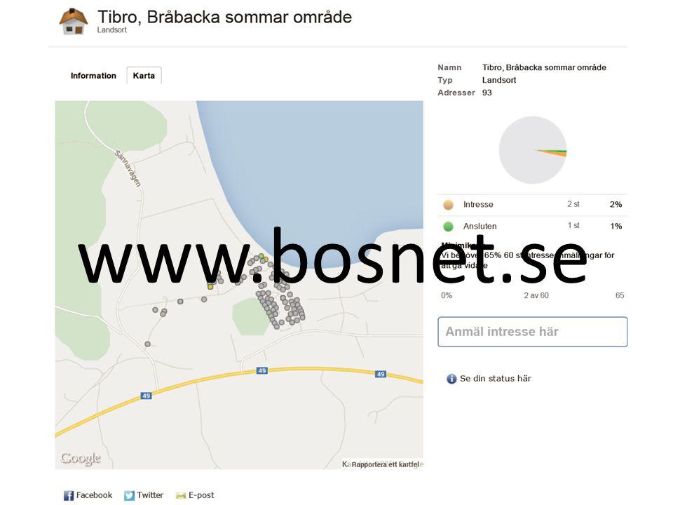 www.bosnet.se