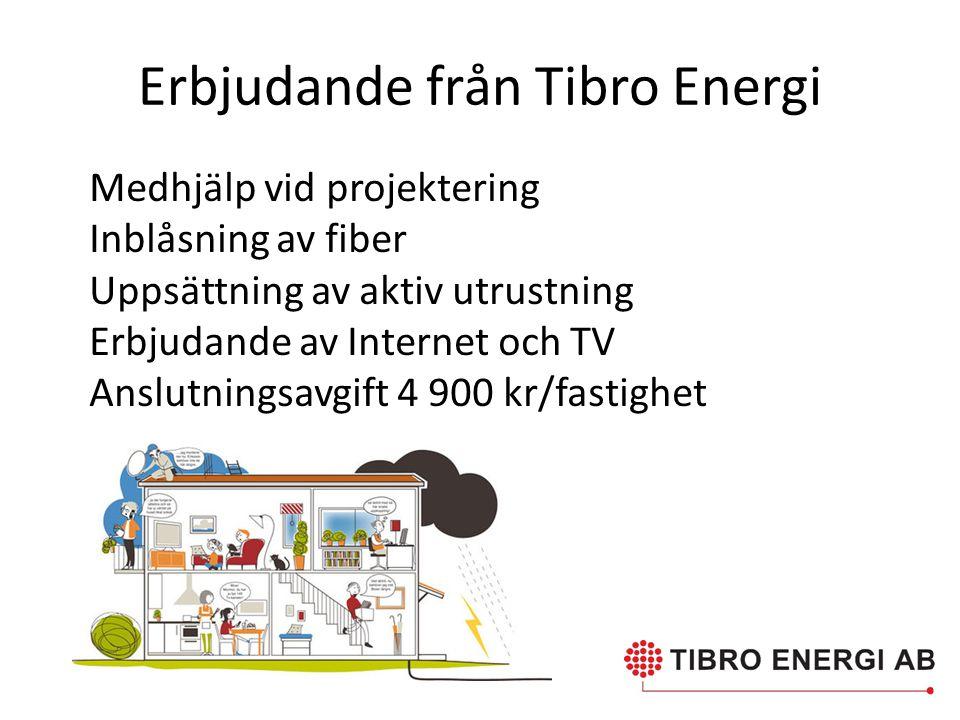 Erbjudande från Tibro Energi Medhjälp vid projektering Inblåsning av fiber Uppsättning av aktiv utrustning Erbjudande av Internet och TV Anslutningsav