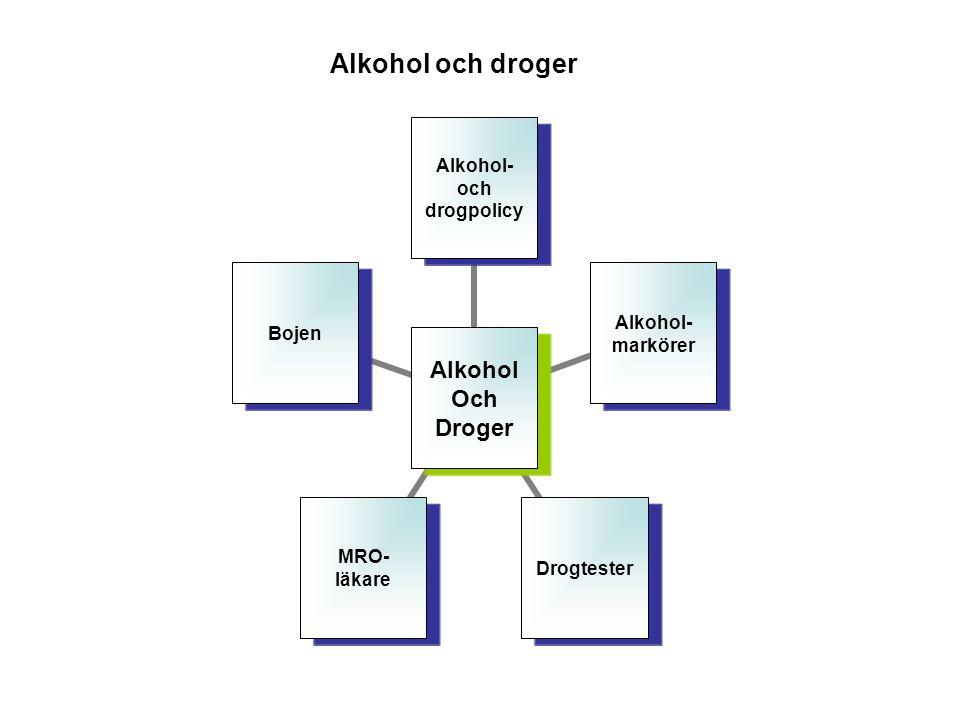Alkohol Och Droger Alkohol- och drogpolicy Alkohol- markörer Drogtester MRO- läkare Bojen Alkohol och droger